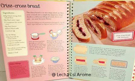 carte paine