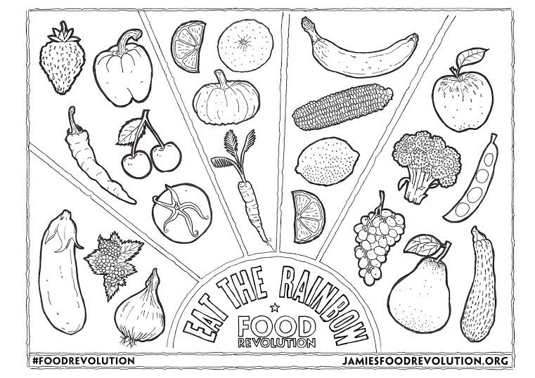 plansa fructe legume